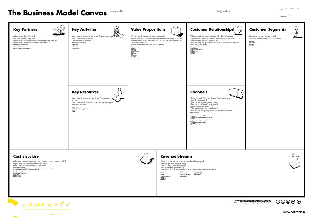 Download Business Model Canvas